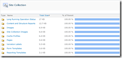 SharePoint 2010 Storage Metrics